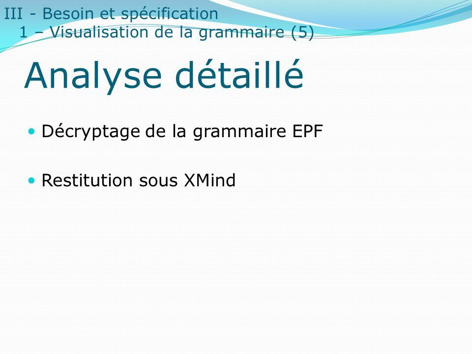 III - Besoin et spécification Analyse détaillé Décryptage de la grammaire EPF Restitution sous XMind 1 – Visualisation de la grammaire (5)