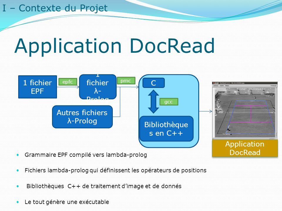 Application DocRead 1 fichier EPF 1 fichier λ- Prolog C Bibliothèque s en C++ Autres fichiers λ-Prolog Grammaire EPF compilé vers lambda-prolog Fichie