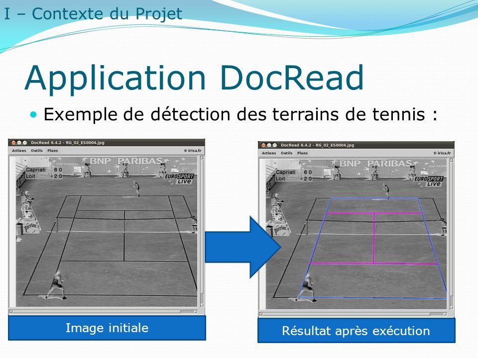 Application DocRead Exemple de détection des terrains de tennis : Image initiale Résultat après exécution I – Contexte du Projet