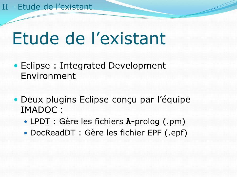 Etude de lexistant Eclipse : Integrated Development Environment Deux plugins Eclipse conçu par léquipe IMADOC : LPDT : Gère les fichiers λ-prolog (.pm