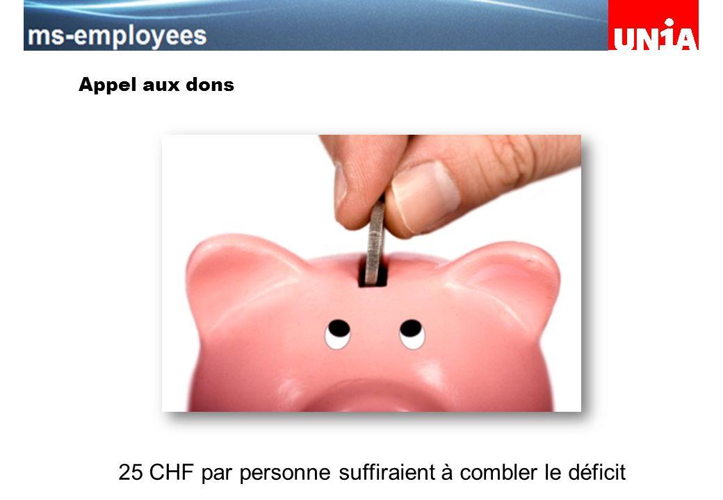 Assemblée du personnel de Merck Serono Appel aux dons 25 CHF par personne suffiraient à combler le déficit
