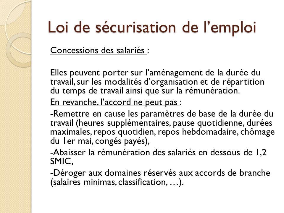Loi de sécurisation de lemploi Concessions des salariés : Elles peuvent porter sur laménagement de la durée du travail, sur les modalités dorganisation et de répartition du temps de travail ainsi que sur la rémunération.