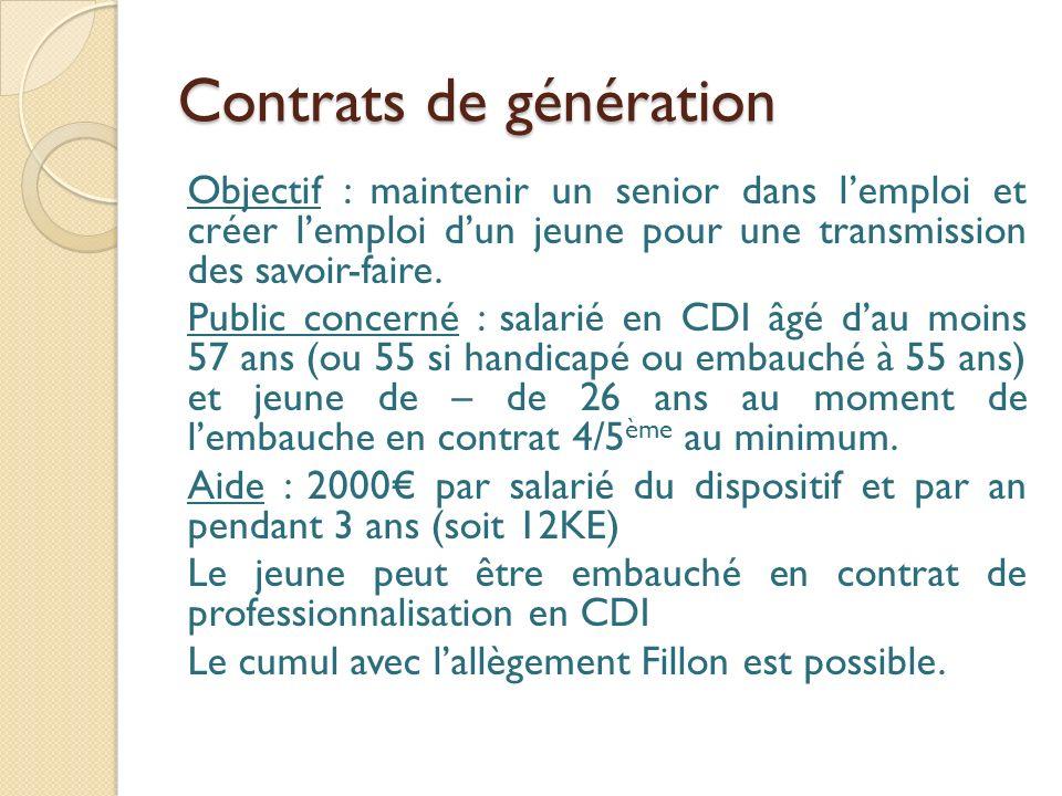 Contrats de génération Objectif : maintenir un senior dans lemploi et créer lemploi dun jeune pour une transmission des savoir-faire. Public concerné