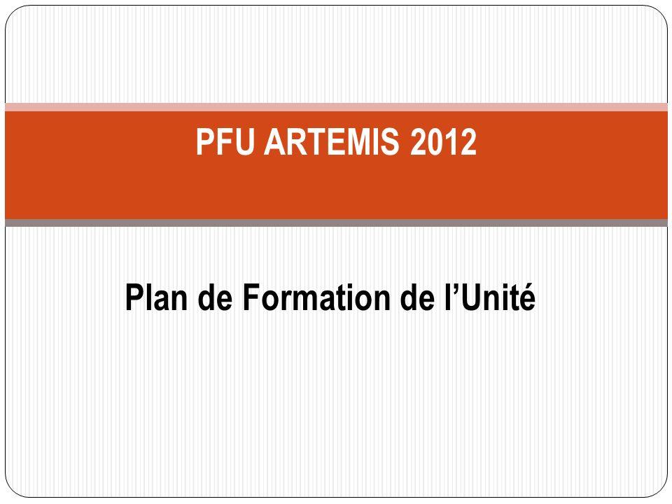 Plan de Formation de lUnité PFU ARTEMIS 2012