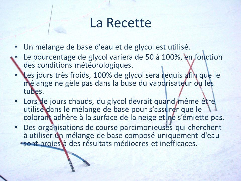 Slalom Géant