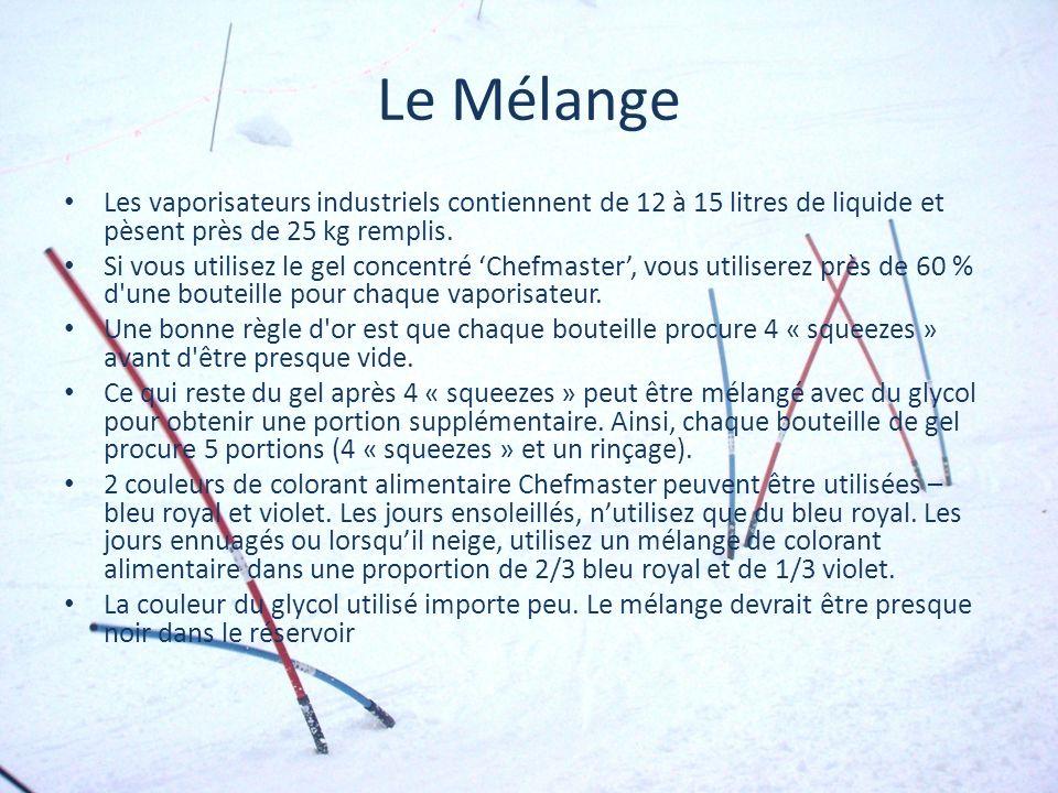 Single Pole Slalom