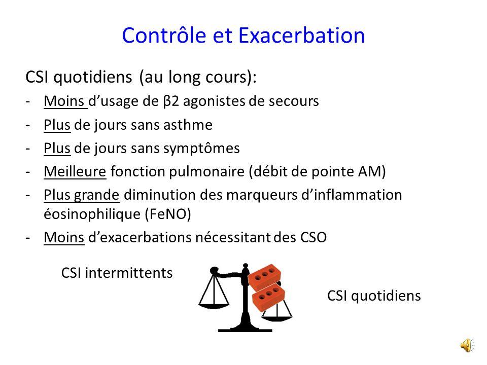 Contrôle et Exacerbation CSI quotidiens (au long cours): -Moins dusage de β2 agonistes de secours -Plus de jours sans asthme -Plus de jours sans symptômes -Meilleure fonction pulmonaire (débit de pointe AM) -Plus grande diminution des marqueurs dinflammation éosinophilique (FeNO) -Moins dexacerbations nécessitant des CSO CSI quotidiens CSI intermittents
