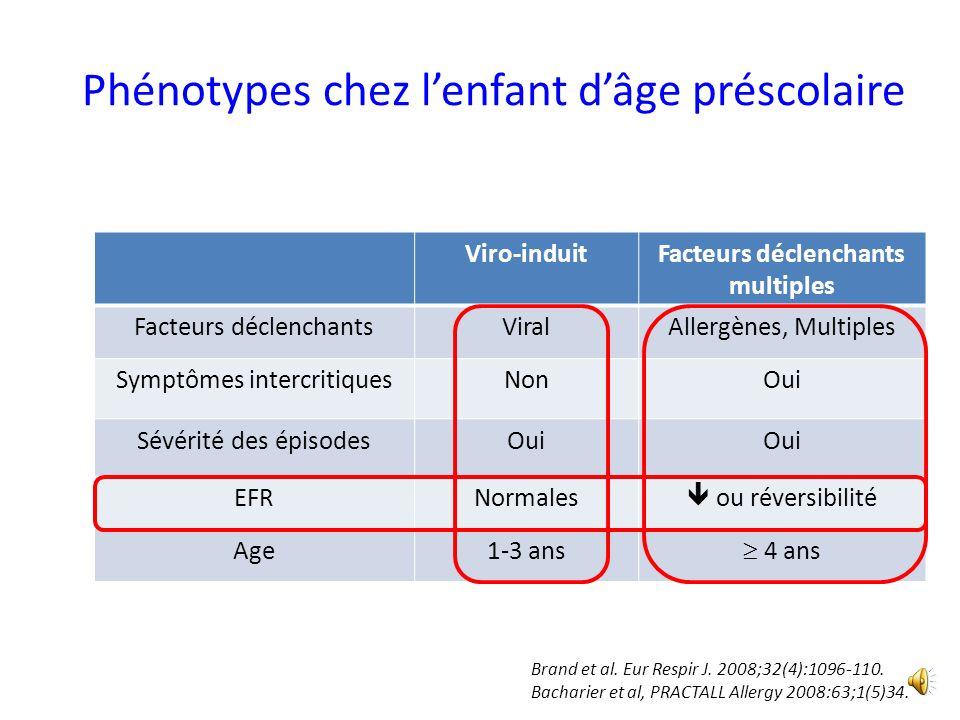 Phénotypes chez lenfant dâge préscolaire Brand et al.