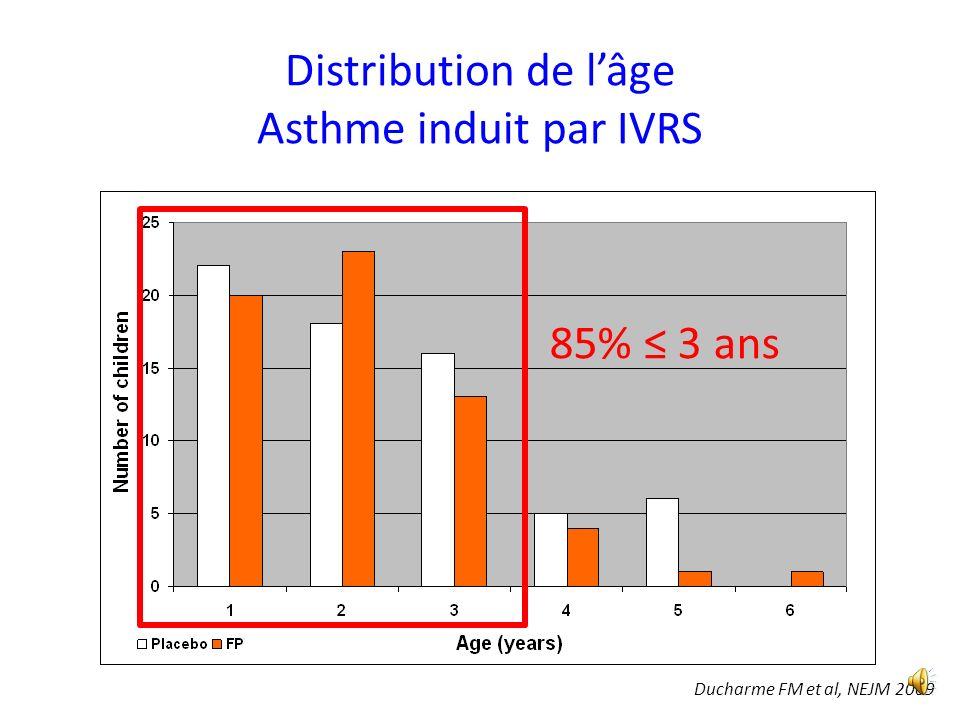 Phénotypes chez lenfant dâge préscolaire Brand et al. Eur Respir J. 2008;32(4):1096-110. Bacharier et al, PRACTALL Allergy 2008:63;1(5)34. Viro-induit
