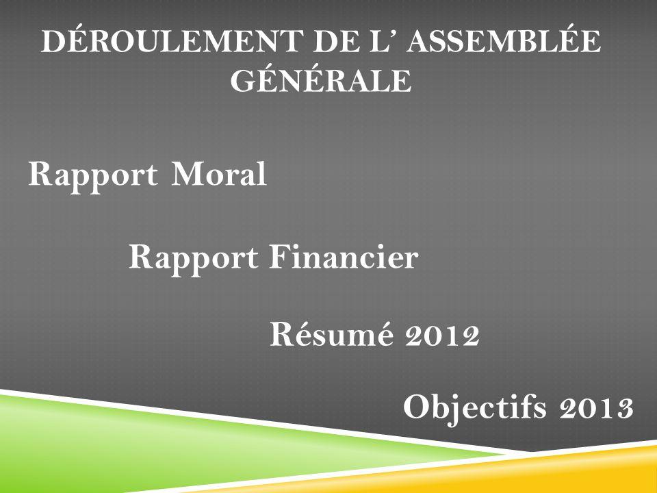 DÉROULEMENT DE L ASSEMBLÉE GÉNÉRALE Rapport Moral Rapport Financier Objectifs 2013 Résumé 2012