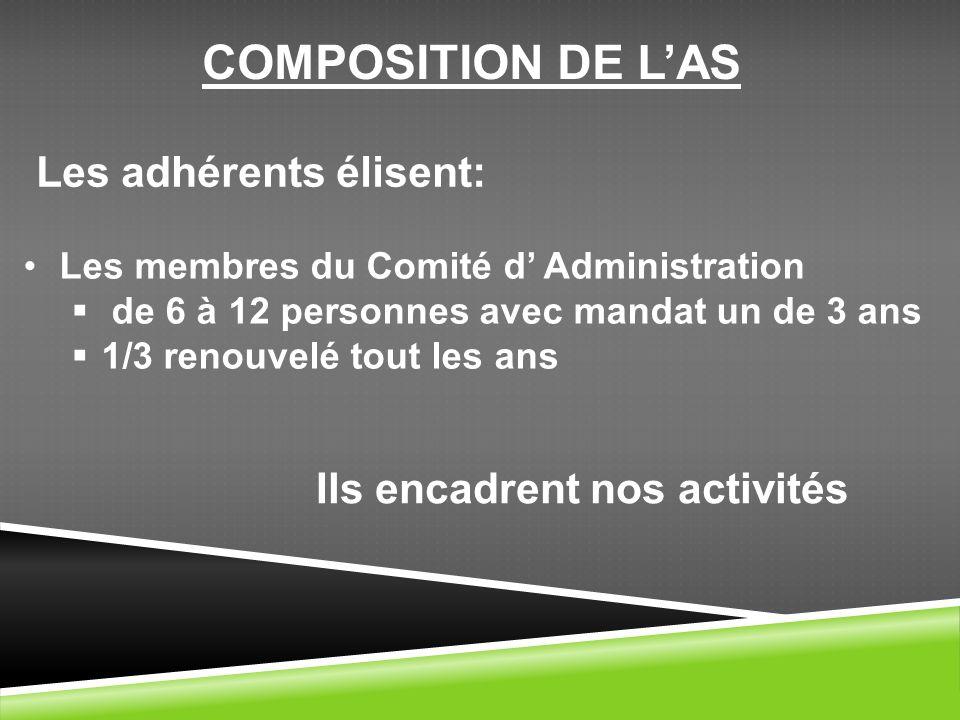COMPOSITION DE LAS Les adhérents élisent: Les membres du Comité d Administration de 6 à 12 personnes avec mandat un de 3 ans 1/3 renouvelé tout les an