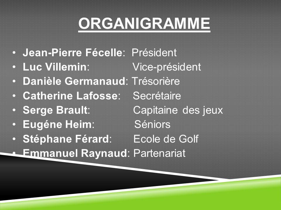 ORGANIGRAMME Jean-Pierre Fécelle: Président Luc Villemin: Vice-président Danièle Germanaud: Trésorière Catherine Lafosse: Secrétaire Serge Brault: Cap