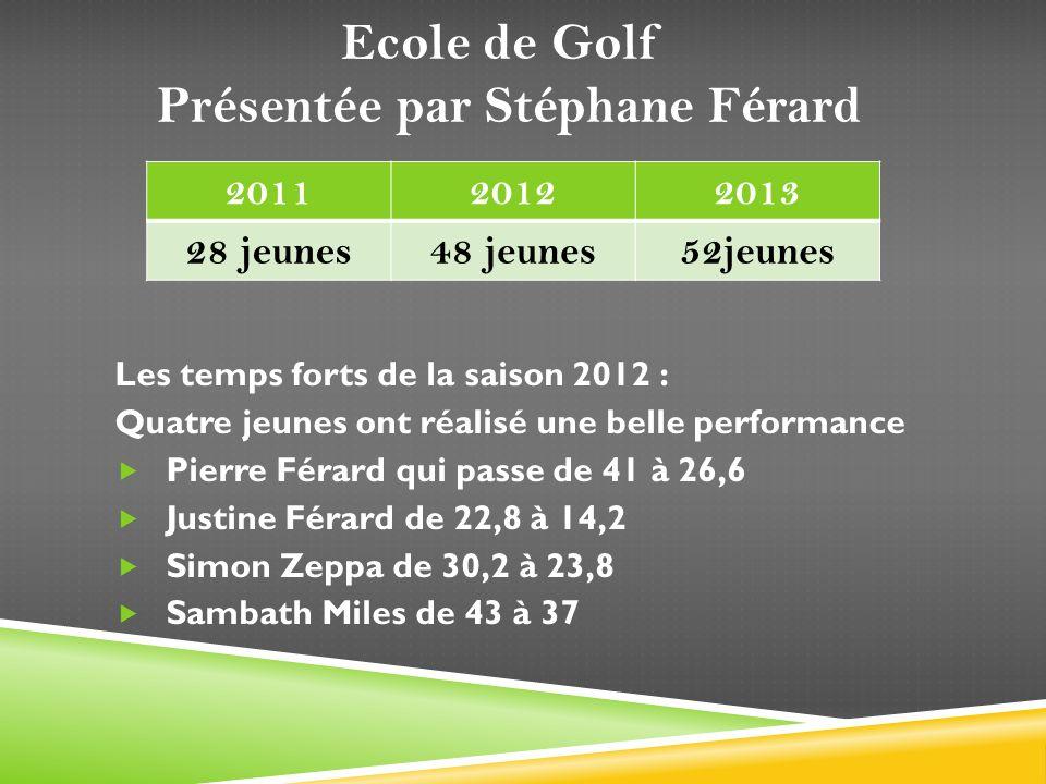 Les temps forts de la saison 2012 : Quatre jeunes ont réalisé une belle performance Pierre Férard qui passe de 41 à 26,6 Justine Férard de 22,8 à 14,2
