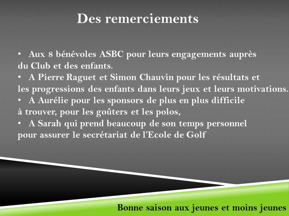Aux 8 bénévoles ASBC pour leurs engagements auprès du Club et des enfants. A Pierre Raguet et Simon Chauvin pour les résultats et les progressions des