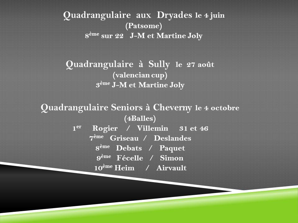 Quadrangulaire Seniors à Cheverny le 4 octobre (4Balles) 1 er Rogier / Villemin 31 et 46 7 ème Griseau / Deslandes 8 ème Debats / Paquet 9 ème Fécelle