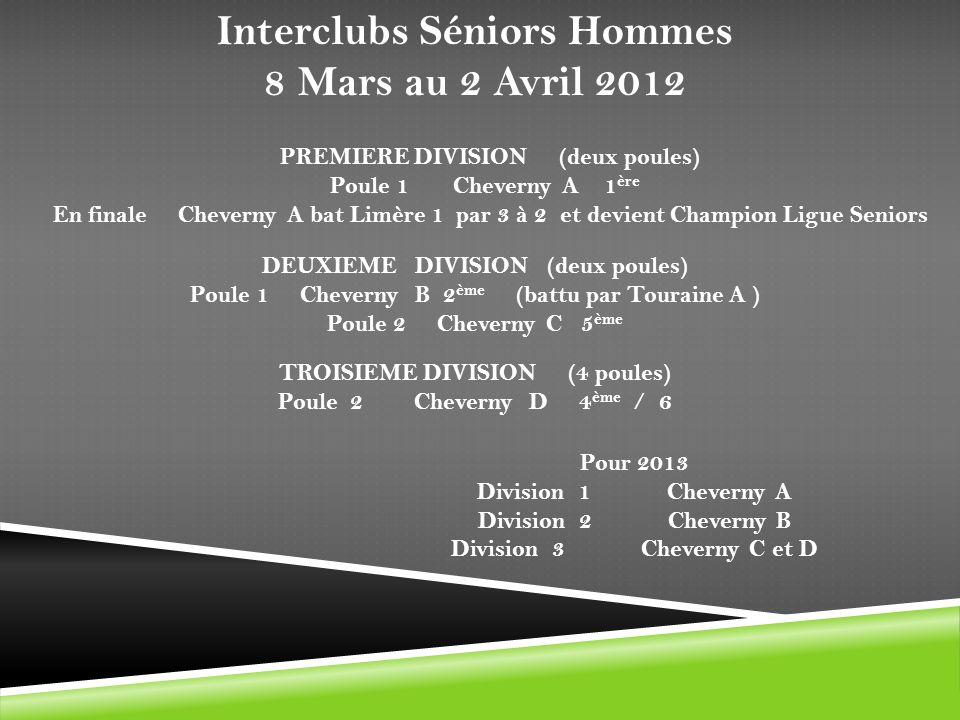 PREMIERE DIVISION (deux poules) Poule 1 Cheverny A 1 ère En finale Cheverny A bat Limère 1 par 3 à 2 et devient Champion Ligue Seniors DEUXIEME DIVISI
