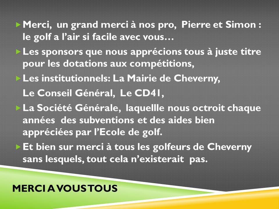 CHARGES Cotisations810,00 524,00 Formation Licences FFGolf14 265,47 14 963,10 Loyer Club Golf1 104,00 1 381,45 Assurance399,15 416,27 Frais de gestion, missions950,00 468,70 Ecole de Golf 684,75.