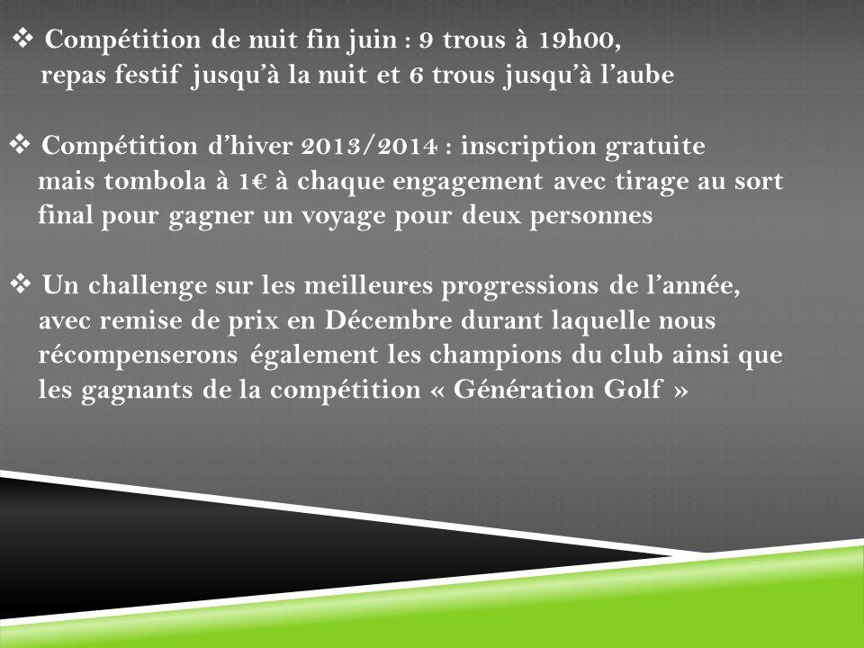 Compétition dhiver 2013/2014 : inscription gratuite mais tombola à 1 à chaque engagement avec tirage au sort final pour gagner un voyage pour deux per