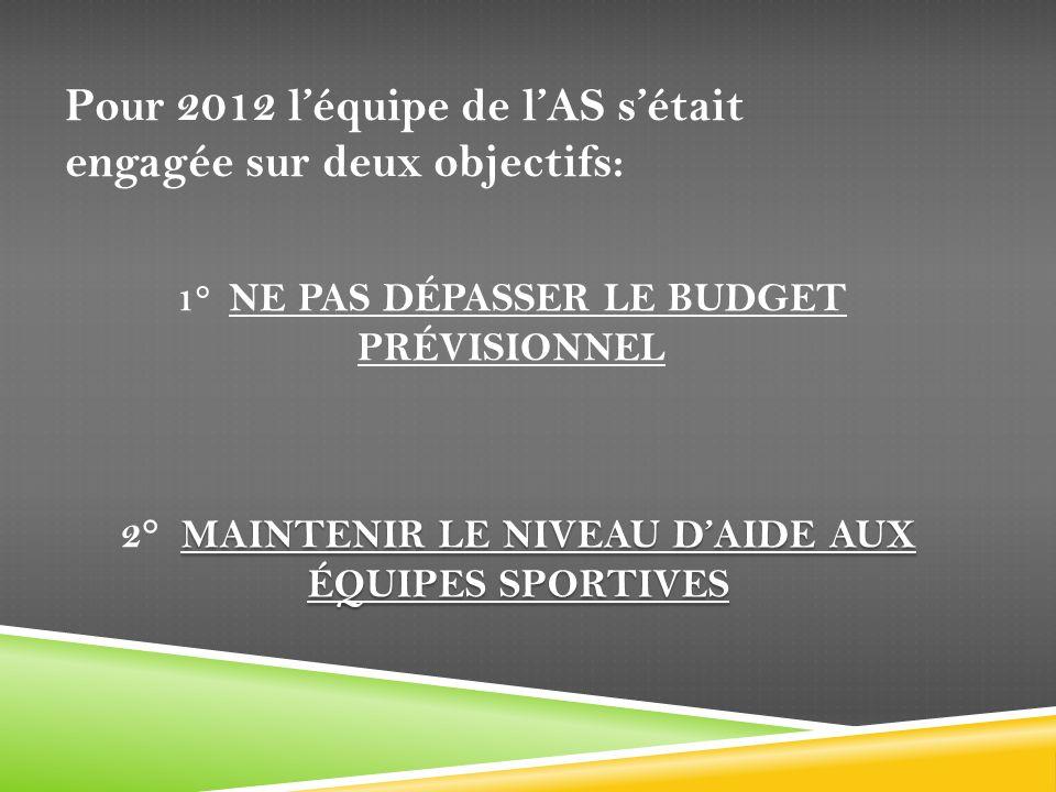 COMPETITIONS DE LA LIGUE DU CENTRE Championnat Régional Seniors à Limère 22 mai 2012 Stroke Séniors 1 1 à 15hcp 4 ème J.