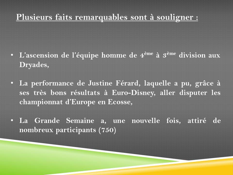 Lascension de léquipe homme de 4 ème à 3 ème division aux Dryades, La performance de Justine Férard, laquelle a pu, grâce à ses très bons résultats à
