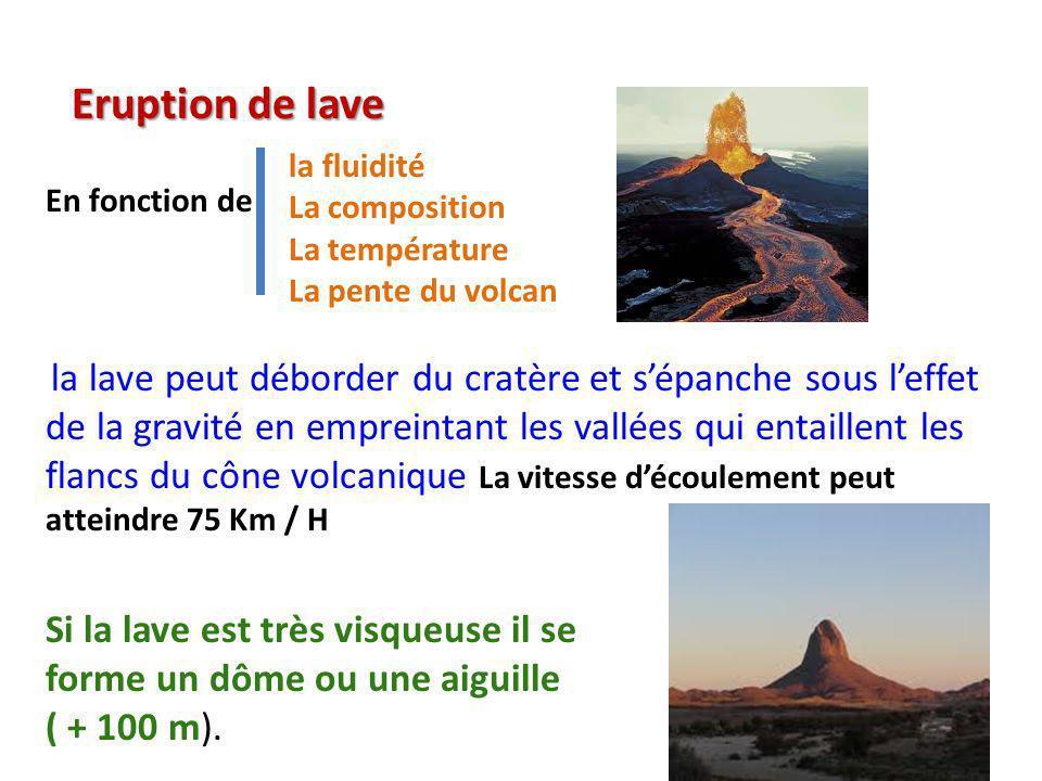 Eruption de lave Si la lave est très visqueuse il se forme un dôme ou une aiguille ( + 100 m).