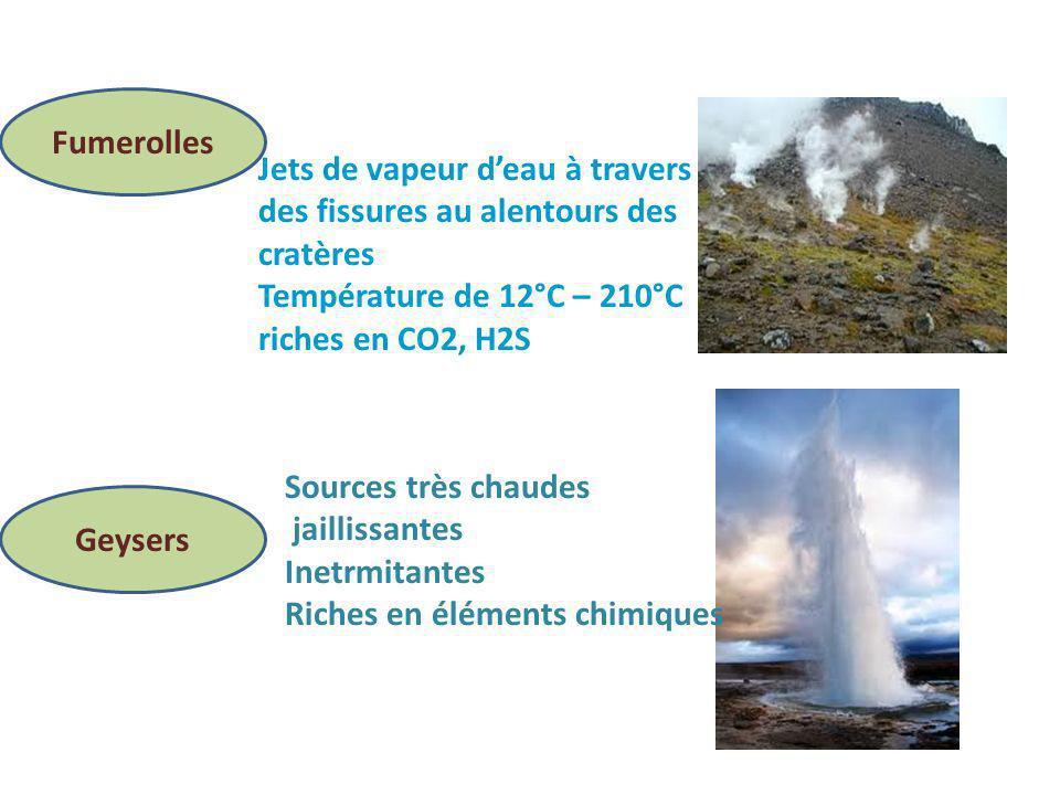 Jets de vapeur deau à travers des fissures au alentours des cratères Température de 12°C – 210°C riches en CO2, H2S Fumerolles Geysers Sources très chaudes jaillissantes Inetrmitantes Riches en éléments chimiques