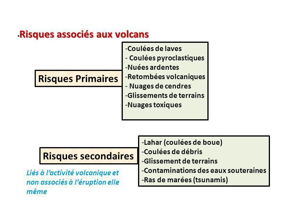 . Risques associés aux volcans Risques Primaires Risques secondaires -Coulées de laves - Coulées pyroclastiques -Nuées ardentes -Retombées volcaniques - Nuages de cendres -Glissements de terrains -Nuages toxiques Liés à lactivité volcanique et non associés à léruption elle même -Lahar (coulées de boue) -Coulées de débris -Glissement de terrains -Contaminations des eaux souteraines -Ras de marées (tsunamis)