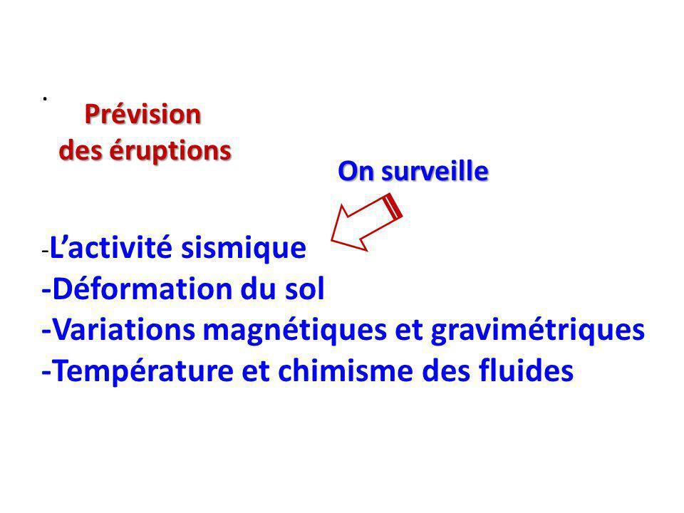 . Prévision des éruptions - Lactivité sismique -Déformation du sol -Variations magnétiques et gravimétriques -Température et chimisme des fluides On surveille