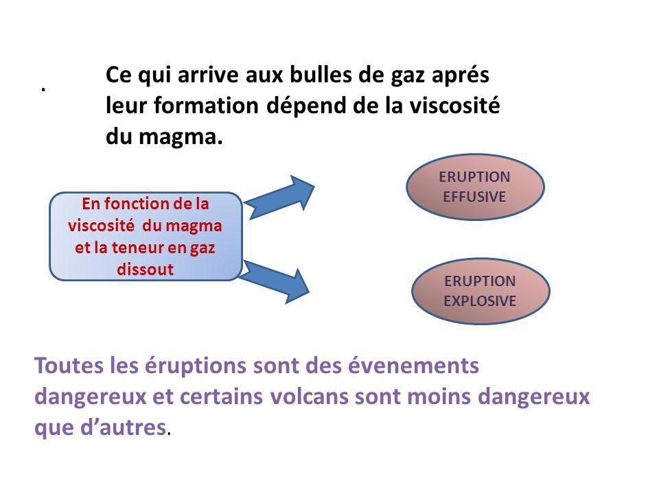 Ce qui arrive aux bulles de gaz aprés leur formation dépend de la viscosité du magma.
