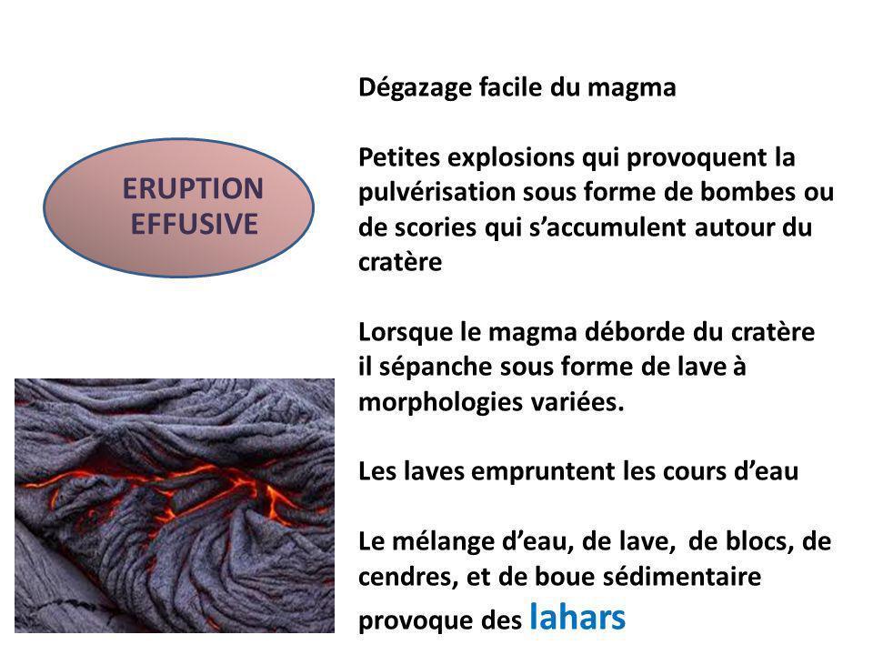 ERUPTION EFFUSIVE Dégazage facile du magma Petites explosions qui provoquent la pulvérisation sous forme de bombes ou de scories qui saccumulent autour du cratère Lorsque le magma déborde du cratère il sépanche sous forme de lave à morphologies variées.