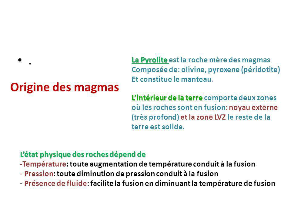 Origine des magmas La Pyrolite La Pyrolite est la roche mère des magmas Composée de: olivine, pyroxene (péridotite) Et constitue le manteau.