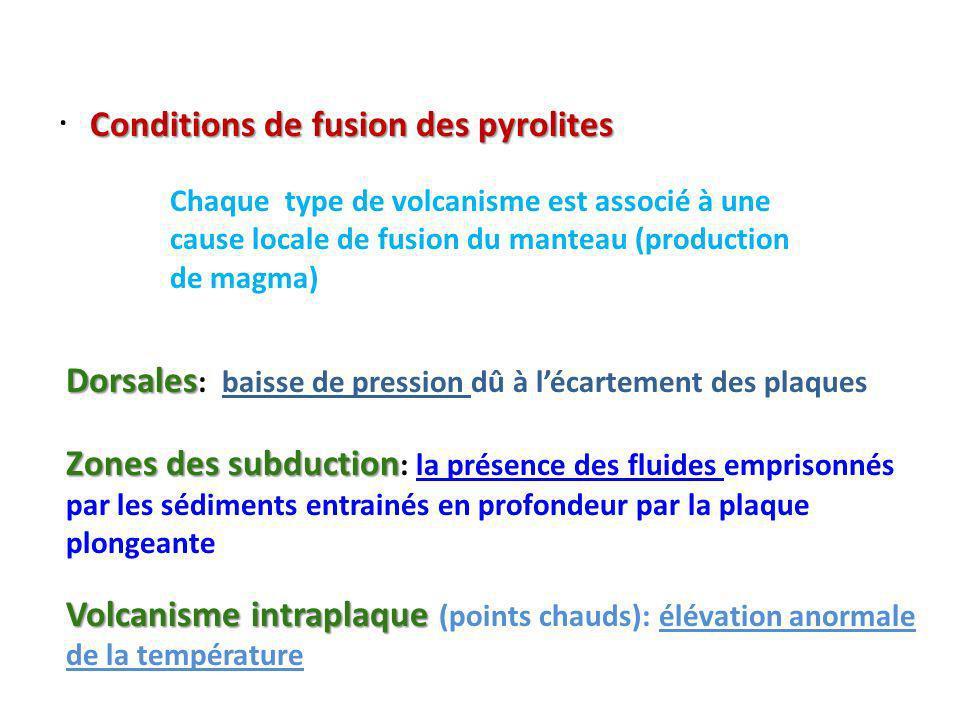 taux de fusion Composition des magmas primaires dépend du taux de fusion Plus le taux de fusion est grand plus on se rapproche de la composition de la Pyrolite car les minéraux constutitifs nont pas les mêmes propriétés.