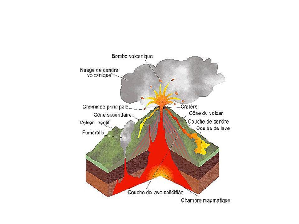 Contrôle tectonique Différenciation magmatique Et mélange des magmas Les éléments volatiles La résistance à la traction Zone en distention: le magma remonte le long des failles Zones en compression: altenativement ouverture et fermeture de fracture empreinter par le magma.