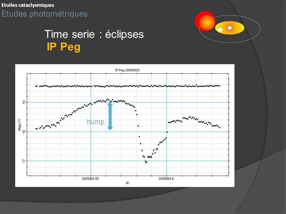 Time serie : éclipses hump IP Peg Etoiles cataclysmiques Etudes photométriques