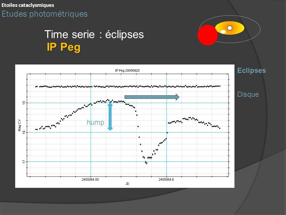 Time serie : éclipses hump Disque Eclipses IP Peg Etoiles cataclysmiques Etudes photométriques