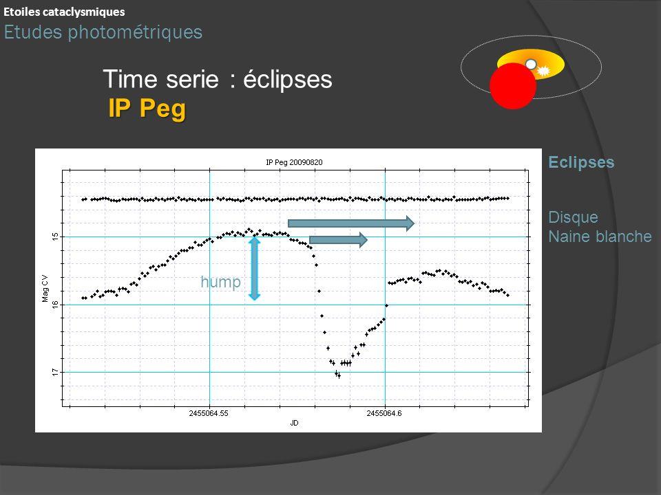 Time serie : éclipses hump Disque Eclipses IP Peg Etoiles cataclysmiques Etudes photométriques Naine blanche