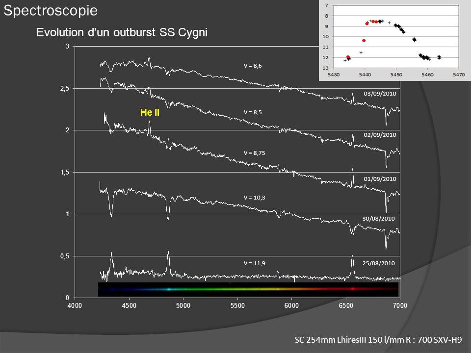 Spectroscopie 03/09/2010 30/08/2010 01/09/2010 25/08/2010 02/09/2010 V = 11,9 V = 8,6 V = 8,5 V = 10,3 V = 8,75 SC 254mm LhiresIII 150 l/mm R : 700 SX