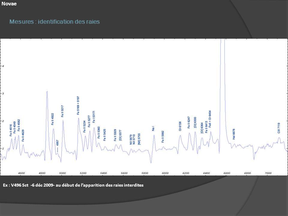 Mesures : identification des raies Novae Ex : V496 Sct -6 déc 2009- au début de lapparition des raies interdites