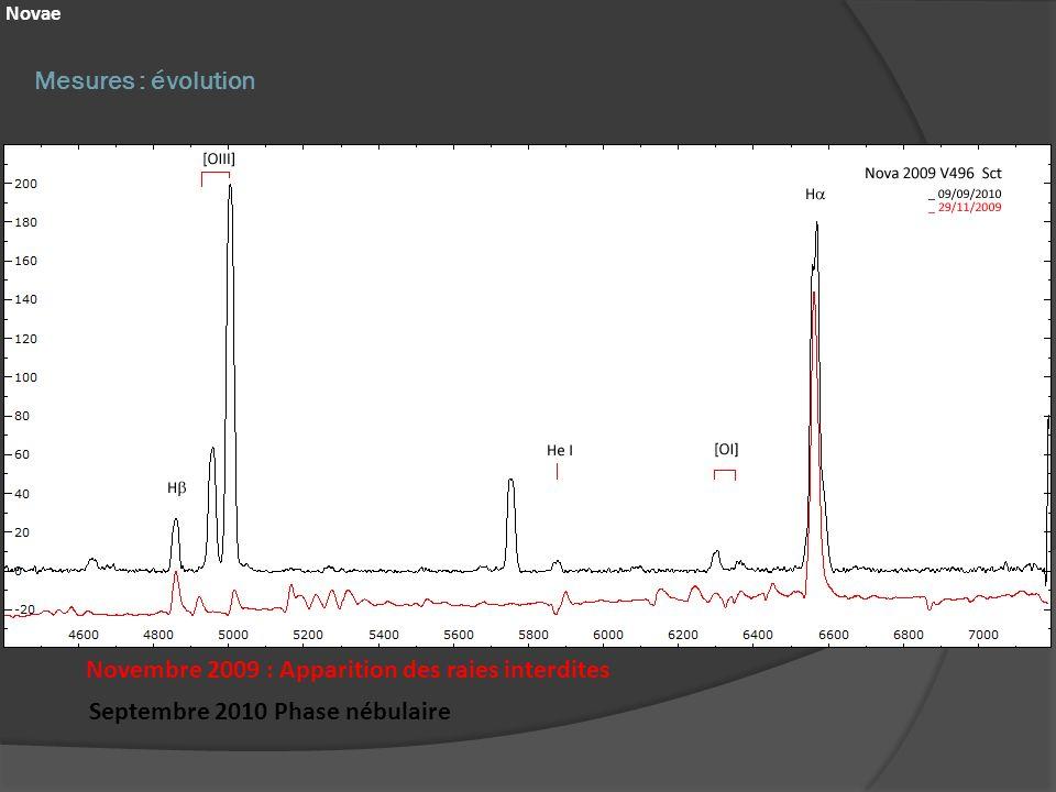 Mesures : évolution Novae Novembre 2009 : Apparition des raies interdites Septembre 2010 Phase nébulaire