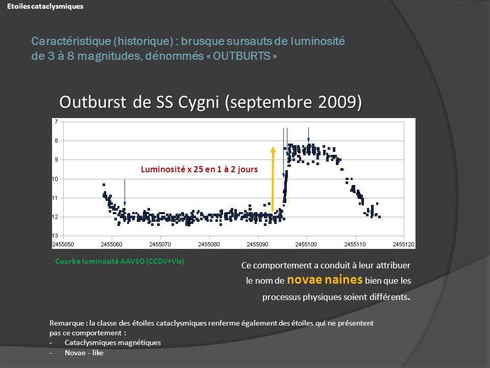 Caractéristique (historique) : brusque sursauts de luminosité de 3 à 8 magnitudes, dénommés « OUTBURTS » Outburst de SS Cygni (septembre 2009) Ce comp