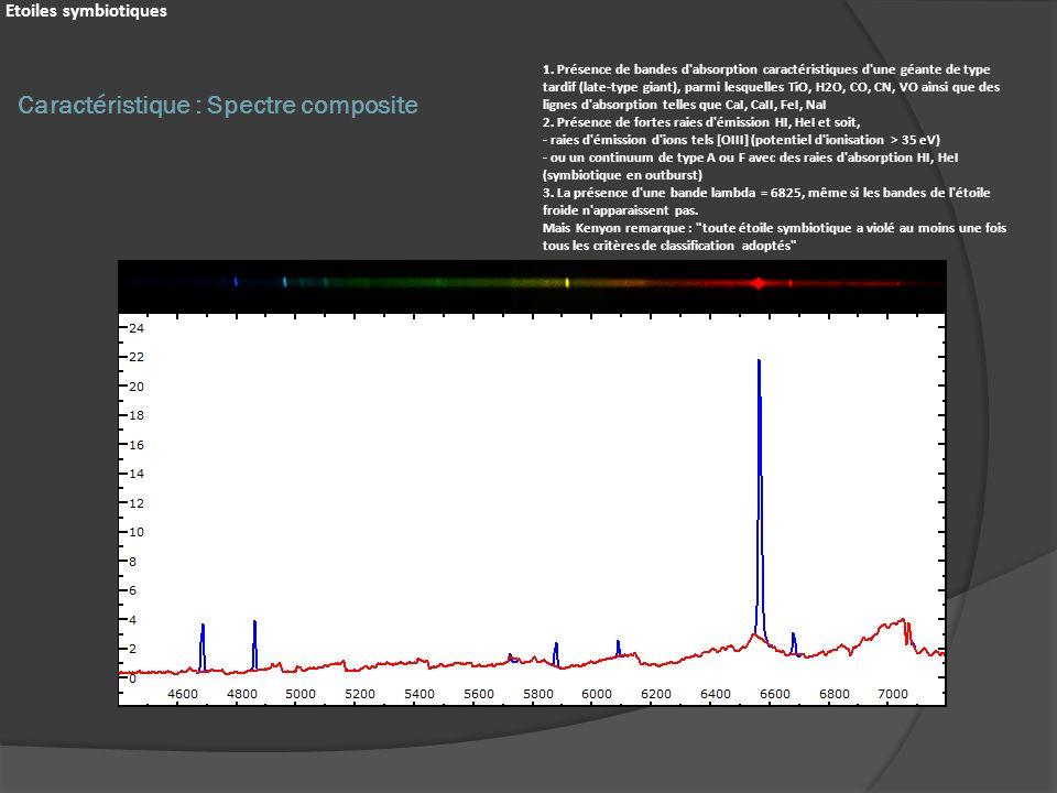 Caractéristique : Spectre composite Etoiles symbiotiques 1. Présence de bandes d'absorption caractéristiques d'une géante de type tardif (late-type gi