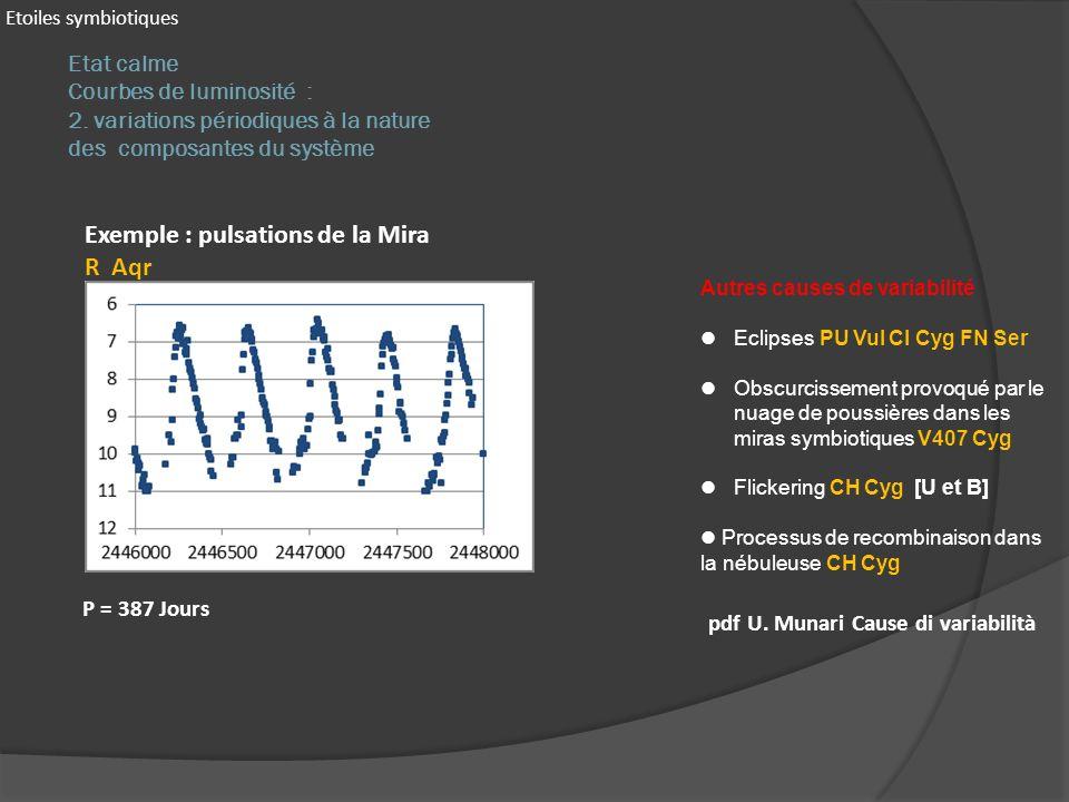 Etat calme Courbes de luminosité : 2. variations périodiques à la nature des composantes du système Etoiles symbiotiques Exemple : pulsations de la Mi