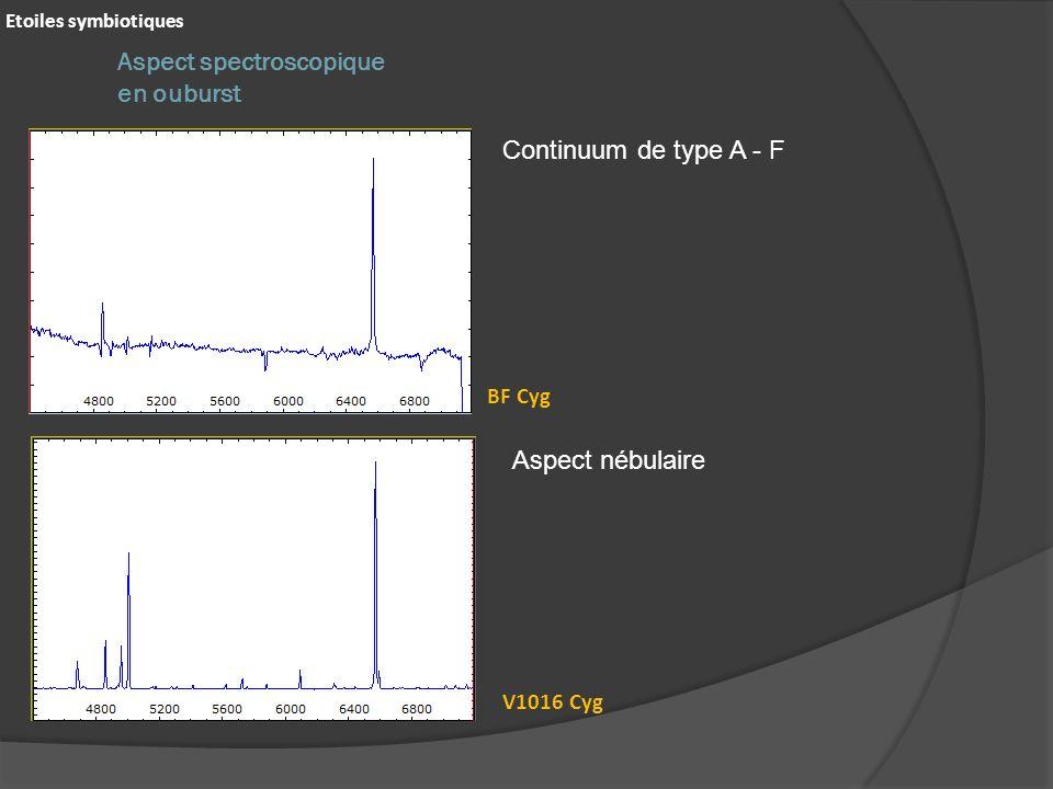 Etoiles symbiotiques Aspect spectroscopique en ouburst BF Cyg V1016 Cyg Continuum de type A - F Aspect nébulaire