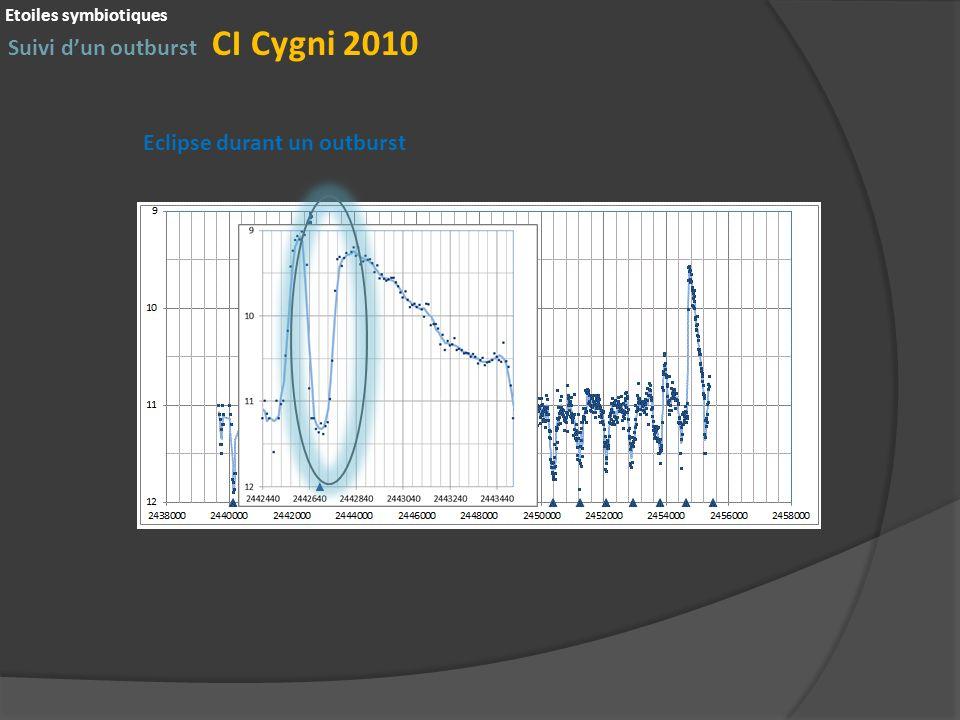 Suivi dun outburst CI Cygni 2010 Etoiles symbiotiques Eclipse durant un outburst
