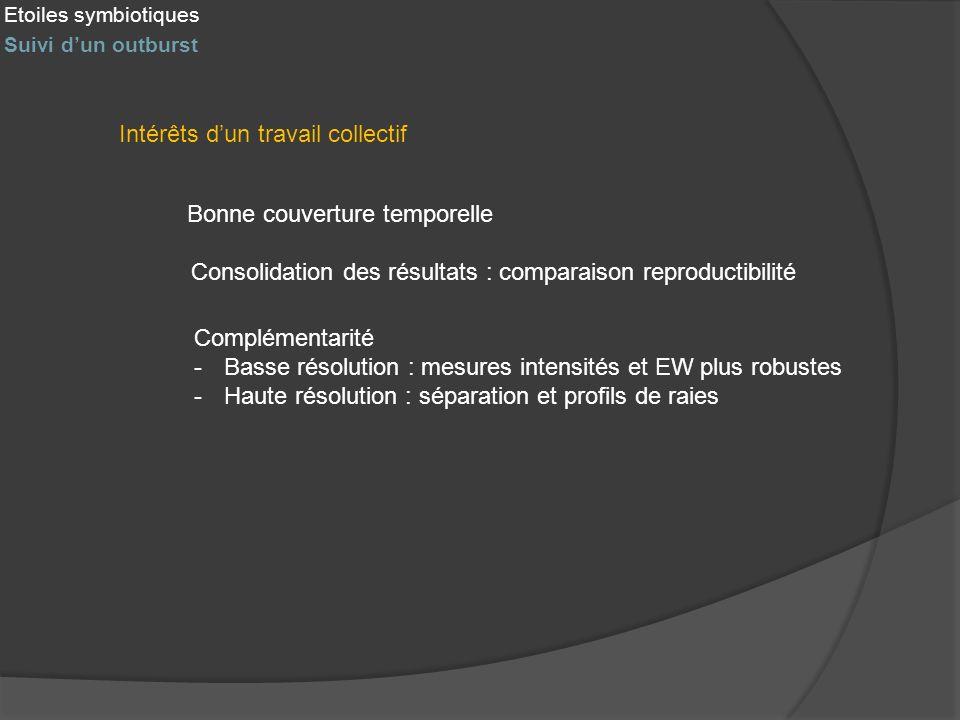 Suivi dun outburst Intérêts dun travail collectif Bonne couverture temporelle Complémentarité -Basse résolution : mesures intensités et EW plus robust