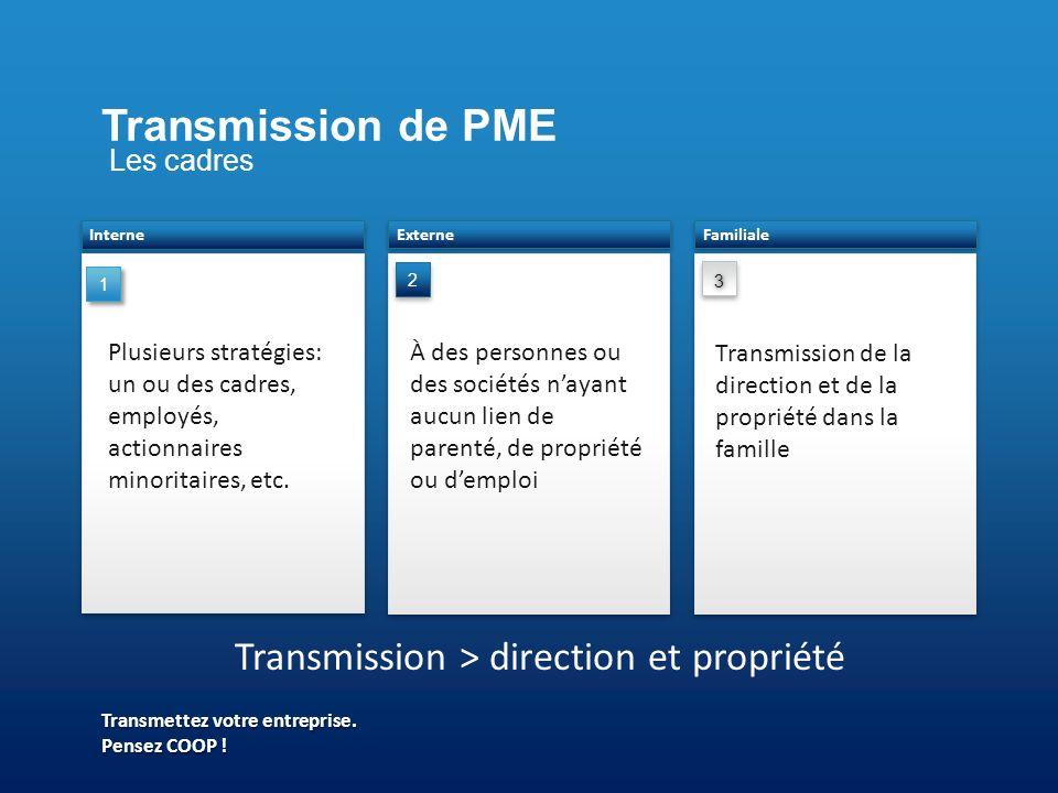 Les cadres Transmission de PME Transmettez votre entreprise.