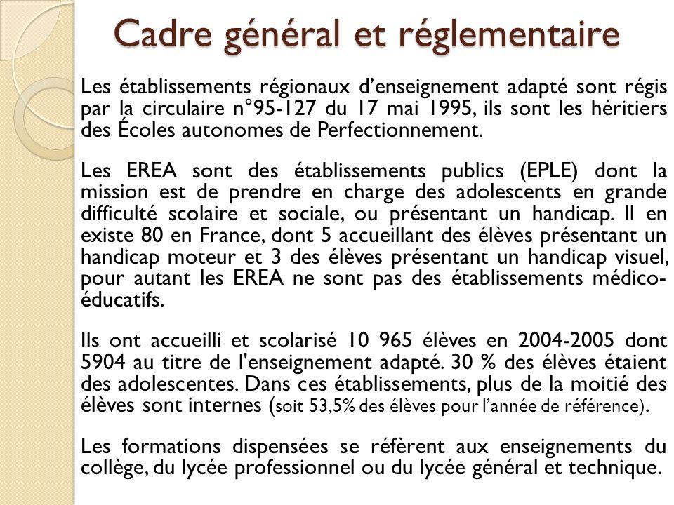 Cadre général et réglementaire Les établissements régionaux denseignement adapté sont régis par la circulaire n°95-127 du 17 mai 1995, ils sont les héritiers des Écoles autonomes de Perfectionnement.