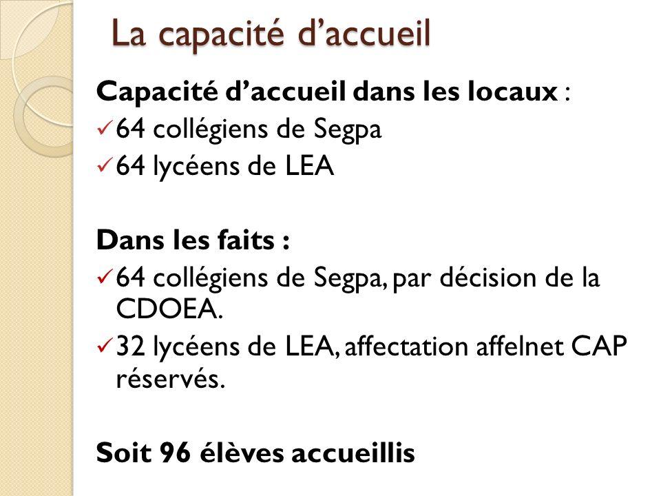 La capacité daccueil Capacité daccueil dans les locaux : 64 collégiens de Segpa 64 lycéens de LEA Dans les faits : 64 collégiens de Segpa, par décision de la CDOEA.