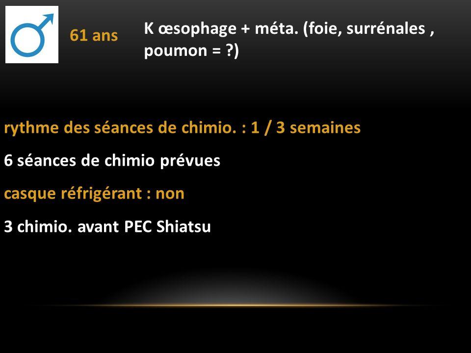 61 ans K œsophage + méta. (foie, surrénales, poumon = ?) rythme des séances de chimio. : 1 / 3 semaines 6 séances de chimio prévues casque réfrigérant