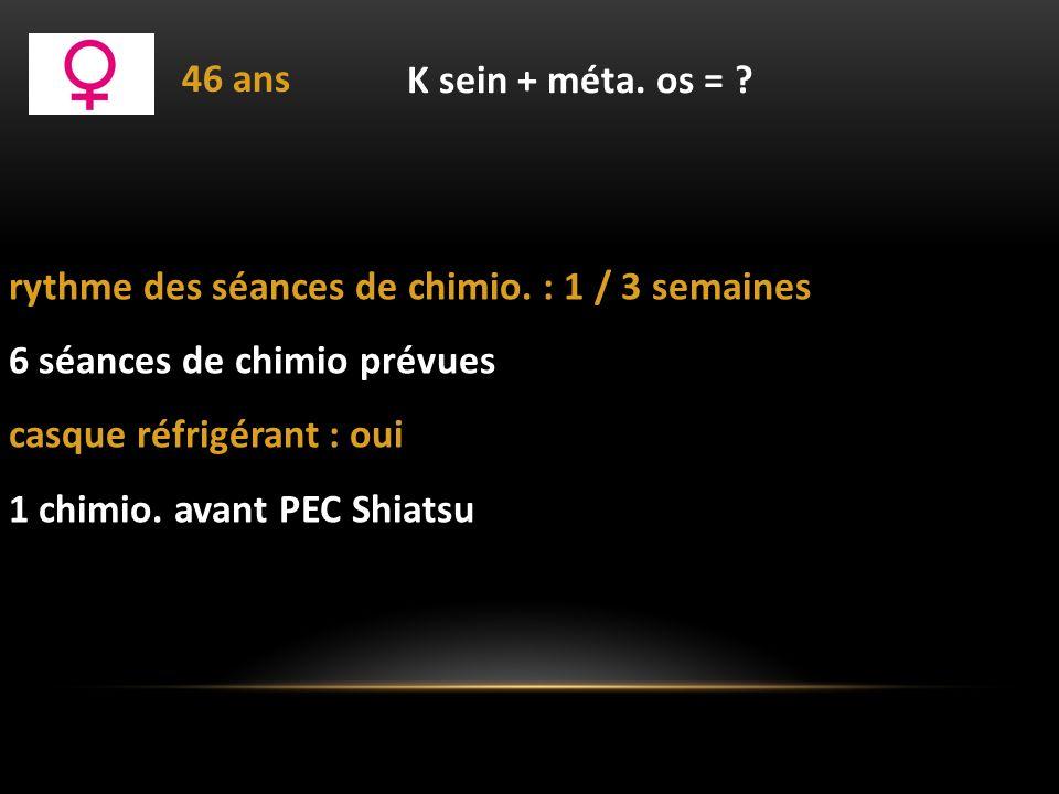 46 ans K sein + méta. os = ? rythme des séances de chimio. : 1 / 3 semaines 6 séances de chimio prévues casque réfrigérant : oui 1 chimio. avant PEC S
